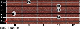 C#6/11sus/G# for guitar on frets x, 11, 8, 11, 11, 9