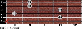 C#6/11sus/G# for guitar on frets x, 11, 8, 11, 9, 9