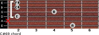 C#6/9 for guitar on frets 5, x, 2, 4, 2, 2