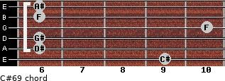 C#6/9 for guitar on frets 9, 6, 6, 10, 6, 6