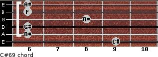 C#6/9 for guitar on frets 9, 6, 6, 8, 6, 6