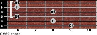 C#6/9 for guitar on frets 9, 8, 6, 8, 6, 6