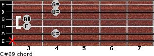 C#6/9 for guitar on frets x, 4, 3, 3, 4, 4