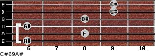 C#6/9/A# for guitar on frets 6, 8, 6, 8, 9, 9