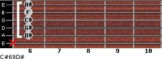 C#6/9/D# for guitar on frets x, 6, 6, 6, 6, 6