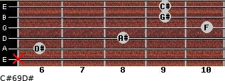 C#6/9/D# for guitar on frets x, 6, 8, 10, 9, 9