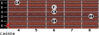 C#6/9/D# for guitar on frets x, 6, 8, 6, 6, 4