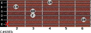 C#6/9/Eb for guitar on frets x, 6, 3, 3, 2, 4