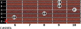 C#6/9/Eb for guitar on frets x, 6, 8, 10, 9, 9