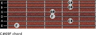 C#6/9/F for guitar on frets 1, 4, 3, 3, 4, 4