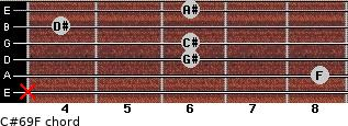 C#6/9/F for guitar on frets x, 8, 6, 6, 4, 6