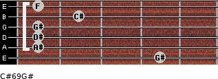 C#6/9/G# for guitar on frets 4, 1, 1, 1, 2, 1