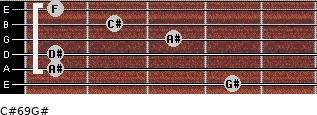 C#6/9/G# for guitar on frets 4, 1, 1, 3, 2, 1