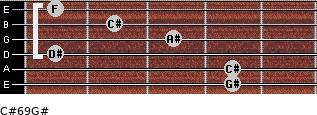 C#6/9/G# for guitar on frets 4, 4, 1, 3, 2, 1