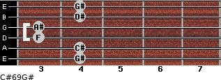 C#6/9/G# for guitar on frets 4, 4, 3, 3, 4, 4