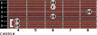 C#6/9/G# for guitar on frets 4, 4, 6, 8, 6, 6