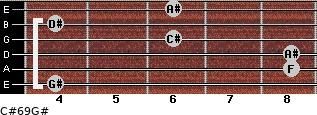 C#6/9/G# for guitar on frets 4, 8, 8, 6, 4, 6