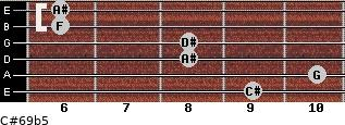 C#6/9b5 for guitar on frets 9, 10, 8, 8, 6, 6