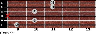 C#6/9b5 for guitar on frets 9, 10, x, 10, 11, 11