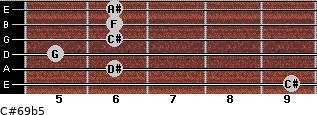 C#6/9b5 for guitar on frets 9, 6, 5, 6, 6, 6