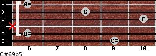 C#6/9b5 for guitar on frets 9, 6, x, 10, 8, 6