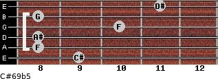 C#6/9b5 for guitar on frets 9, 8, 8, 10, 8, 11