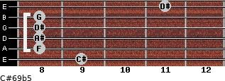 C#6/9b5 for guitar on frets 9, 8, 8, 8, 8, 11