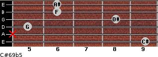 C#6/9b5 for guitar on frets 9, x, 5, 8, 6, 6