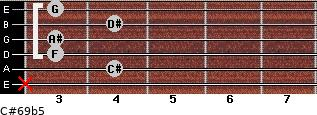 C#6/9b5 for guitar on frets x, 4, 3, 3, 4, 3