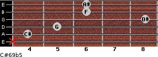 C#6/9b5 for guitar on frets x, 4, 5, 8, 6, 6