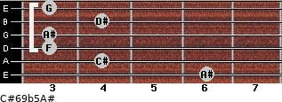 C#6/9b5/A# for guitar on frets 6, 4, 3, 3, 4, 3