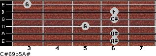 C#6/9b5/A# for guitar on frets 6, 6, 5, 6, 6, 3