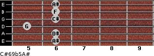 C#6/9b5/A# for guitar on frets 6, 6, 5, 6, 6, 6
