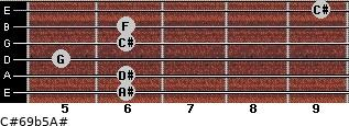 C#6/9b5/A# for guitar on frets 6, 6, 5, 6, 6, 9