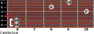 C#6/9b5/A# for guitar on frets 6, 6, x, 10, 8, 9
