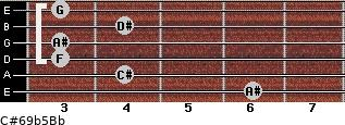 C#6/9b5/Bb for guitar on frets 6, 4, 3, 3, 4, 3