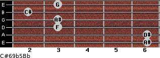 C#6/9b5/Bb for guitar on frets 6, 6, 3, 3, 2, 3