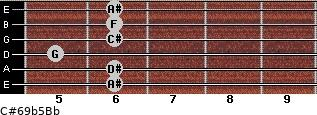 C#6/9b5/Bb for guitar on frets 6, 6, 5, 6, 6, 6