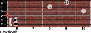 C#6/9b5/Bb for guitar on frets 6, 6, x, 10, 8, 9