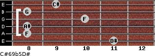 C#6/9b5/D# for guitar on frets 11, 8, 8, 10, 8, 9