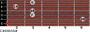 C#6/9b5/D# for guitar on frets x, 6, 3, 3, 2, 3
