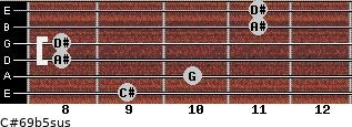C#6/9b5sus for guitar on frets 9, 10, 8, 8, 11, 11