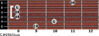 C#6/9b5sus for guitar on frets 9, 10, 8, 8, 8, 11