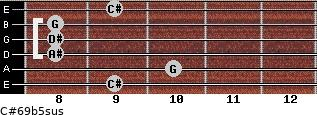 C#6/9b5sus for guitar on frets 9, 10, 8, 8, 8, 9