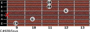 C#6/9b5sus for guitar on frets 9, 10, x, 12, 11, 11