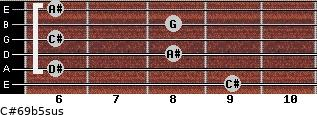 C#6/9b5sus for guitar on frets 9, 6, 8, 6, 8, 6