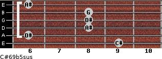 C#6/9b5sus for guitar on frets 9, 6, 8, 8, 8, 6