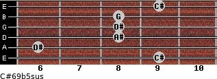 C#6/9b5sus for guitar on frets 9, 6, 8, 8, 8, 9