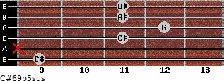 C#6/9b5sus for guitar on frets 9, x, 11, 12, 11, 11