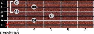 C#6/9b5sus for guitar on frets x, 4, 5, 3, 4, 3